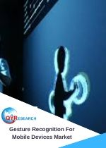 Covid 19 Impact on Gesture Recognition For Mobile Devices Market