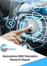 Covid 19 Impact on Automotive OEM Telematics Market Global Research Reports 2020 2021