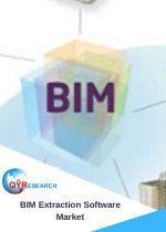 Building Information Modeling Extraction Software Market