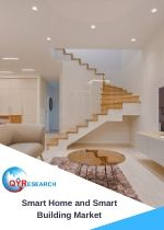 Smart Home and Smart Building Market