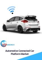 Global United States European Union and China Automotive Connected Car Platform Market Research Report 2019 2025
