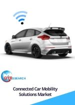 Global Connected Car Mobility Solutions Market Size Status and Forecast 2020 2026