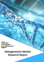 Metagenomics Market by Product Instrument Software and Consumable Technology Sequencing and Bioinformatics and Application Infectious Disease Diagnosis Environmental Remediation Gut Microbe Characterization Biotechnology Biofuel and Agriculture Global Opportunity Analysis and Industry Forecast 2017 2024