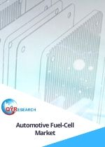 Global United States European Union and China Automotive Fuel Cell Market Research Report 2019 2025