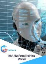Robotic Process Automation Platform Training Market