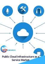 Public Cloud Infrastructure as a Service Market
