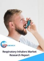 respiratory inhalers market
