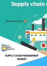 Supply Chain Management Market