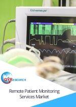 remote patient monitoring services market