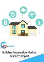 Building Automation Market