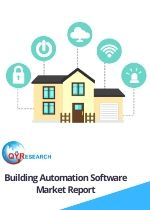 Building Automation Software Market
