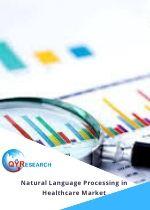 statistical natural language processing market