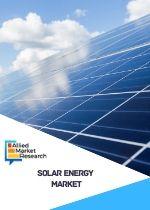 Solar Energy Market