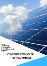 Concentrated Solar Power Market