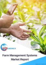Farm Management Systems Market