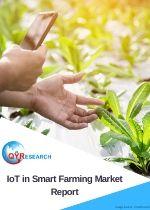 IoT in Smart Farming Market
