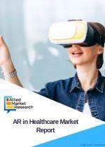 AR in healthcare Market