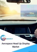 Global Aerospace Head Up Display Market Research Report 2020