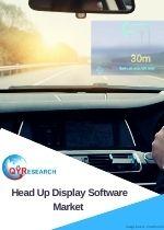 Head Up Display Software Market