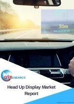 Global Head Up Display Sales Market Report 2020