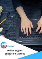 Online Higher Education Market