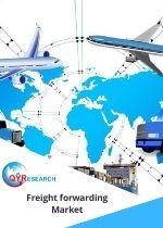 Freight forwarding Market