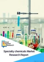 Specialty Chemicals Market by Type Food Additives Water Treatment chemicals Construction chemicals Cosmetic chemicals Textile chemicals Oil field chemicals Global Opportunity Analysis and Industry Forecast 2014 2020