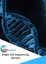 Single Cell Sequencing Market