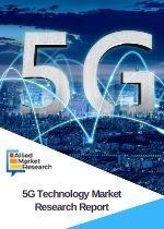 5g technology market