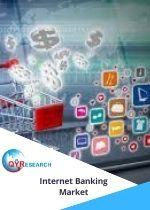 Internet Banking Market