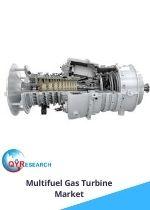 Multifuel Gas Turbine Market
