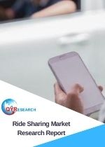 Global Ride Sharing Market Size Status and Forecast 2020 2026
