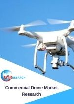 Commercial Drone Market