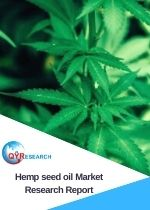 Global Hemp Seed Oil Market Insights and Forecast to 2026