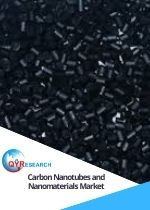 Carbon Nanotubes and Nanomaterials Market