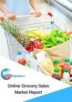 Online Grocery Sales Market
