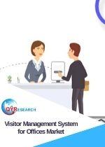 Visitor Management System for Offices Market
