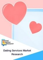 Dating Services Market