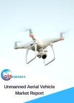 Global Unmanned Aerial Vehicle Market Research Report 2020