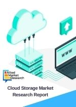 Cloud Storage Market