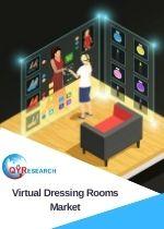 Virtual Dressing Rooms Market