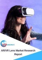 Global AR VR Lens Market Research Report 2020