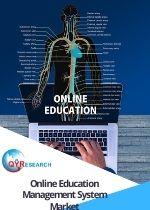 Online Education Management System Market