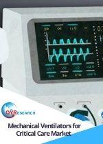 Mechanical Ventilators for Critical Care Market