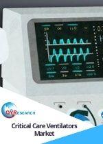 Critical Care Ventilators Market