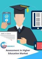 Assessment In Higher Education Market