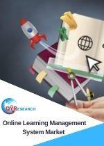 Online Learning Management System Market