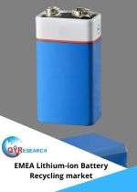 EMEA Lithium ion Battery Recycling market