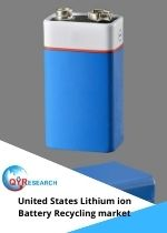 United States Lithium ion Battery Recycling market