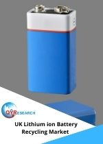UK Lithium ion Battery Recycling Market